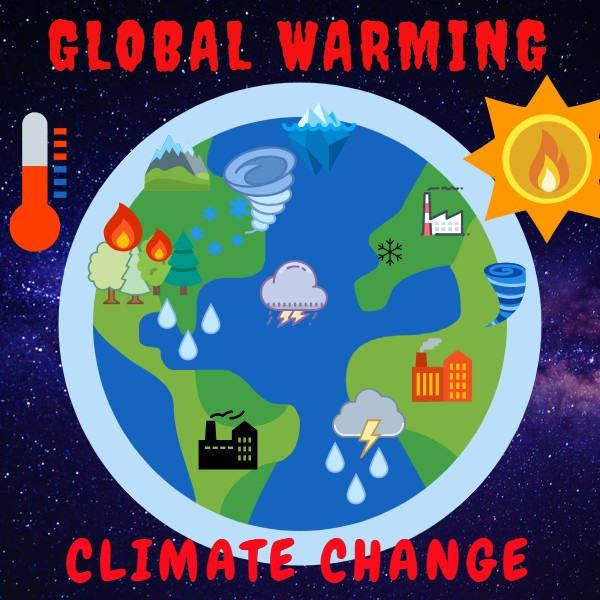 Combat Climate Change With Easy Solutions