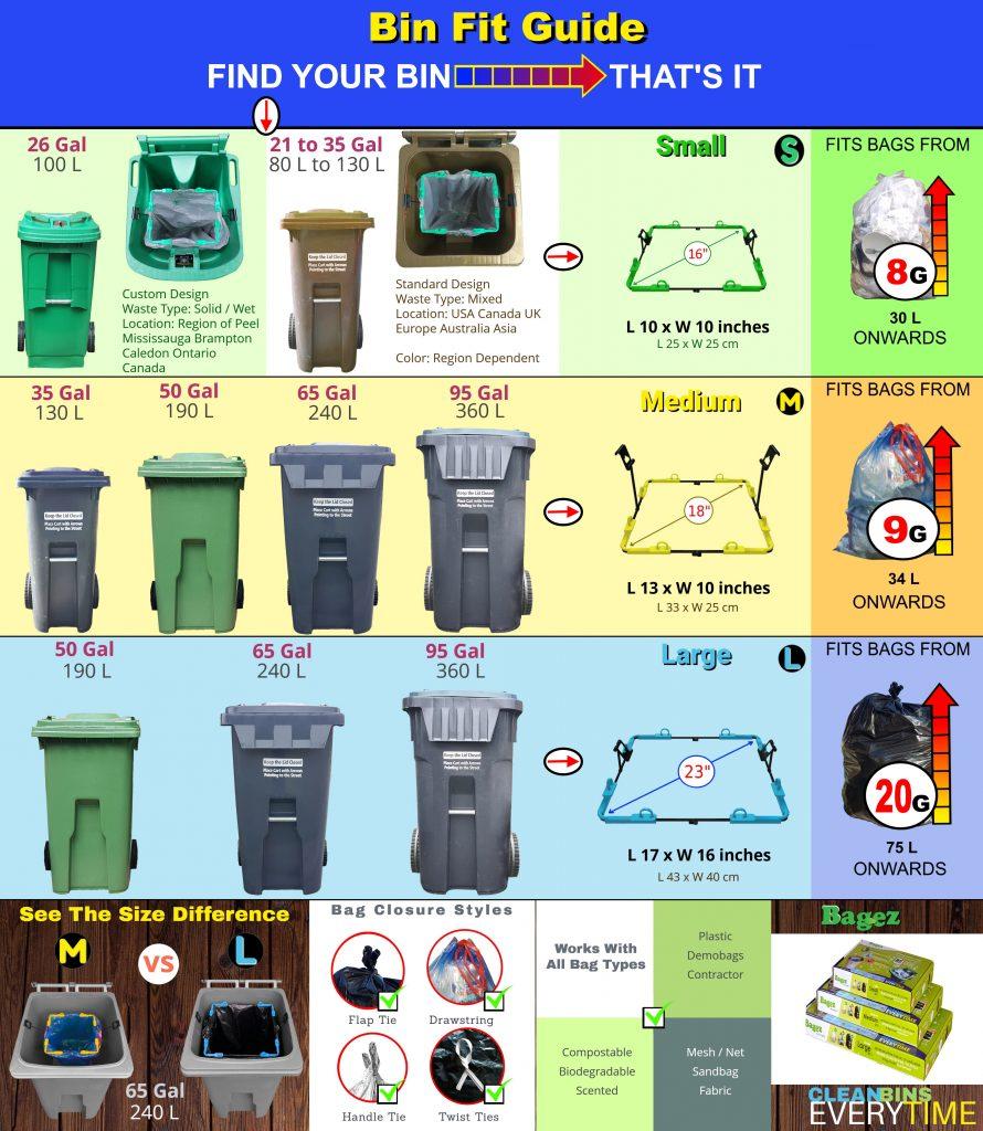 garbage_bin_bag_bagez_size_fit_guide_chart