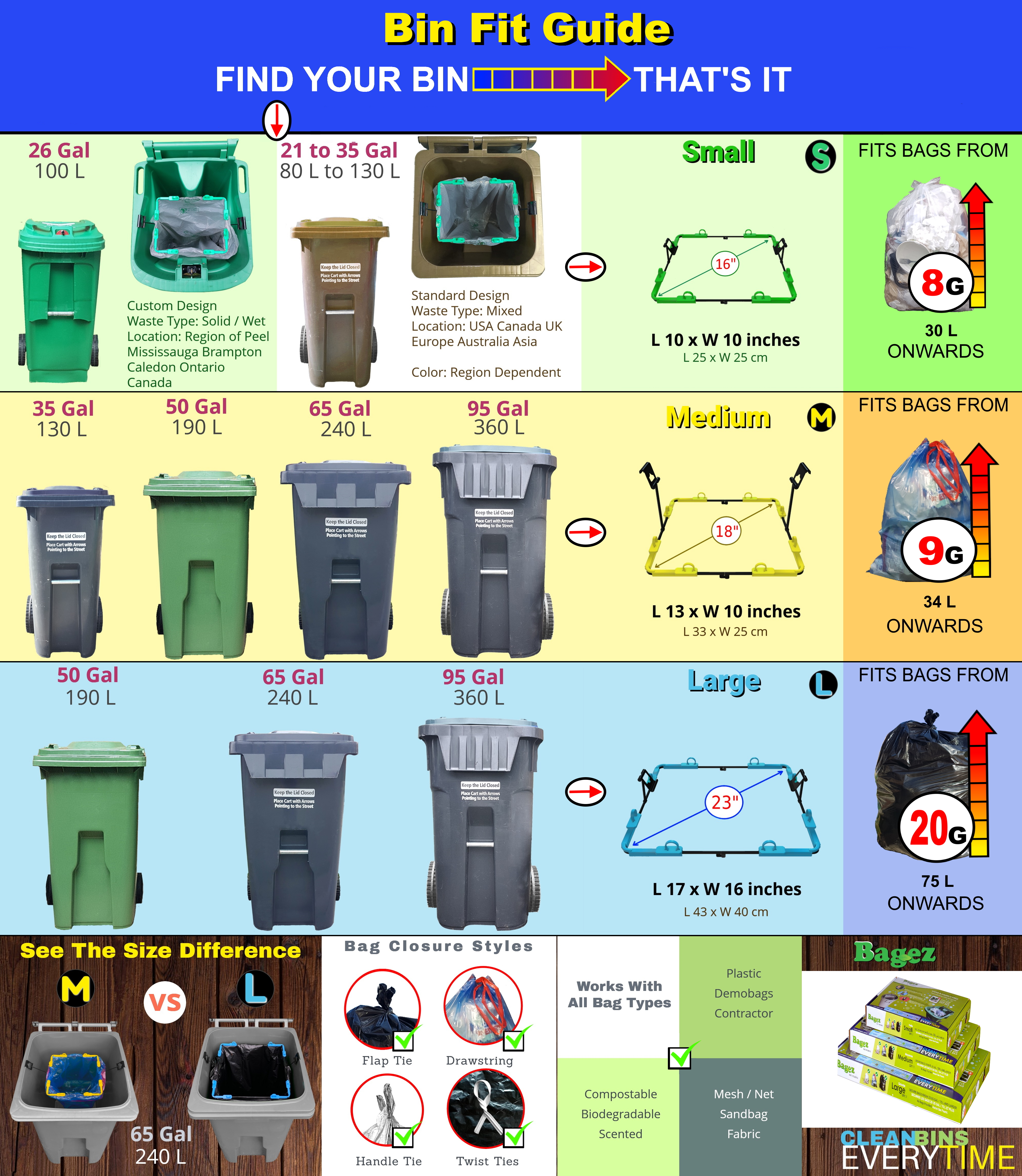 garbage_bin_bag_bagez_size_fit_guide_chart
