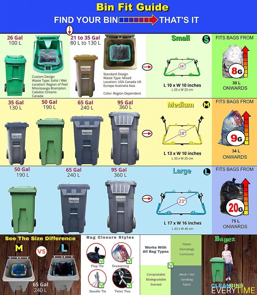 BagEZ_trash_can_garbage_bin_bag_fit_guide