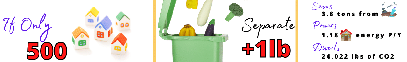500 homes food waste can